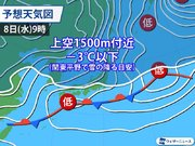正月休み明けは南岸低気圧 8日(水)は関東で雪の可能性