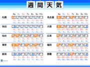 5日、6日は低気圧の動向に注意 日食観測は…(週間天気予報)