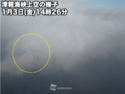 雲の鏡に映る虹色 「ブロッケン現象」が発生