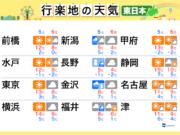週末の天気(東日本編) 6日(日)は東京で雨の可能性あり