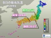 静岡は20℃到達し季節外れの暖かさ 東京は10℃に届かず