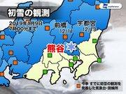 熊谷で初雪観測 東京都心は雪降らず このあとは強い北風注意