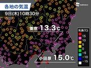 関東は前日の寒さから一転 東京は桜が咲く頃の暖かさ