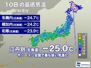 北海道で-25℃を観測 今季一番の極寒の朝に
