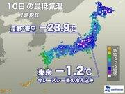 東京都心で-1.2℃を観測 本州でも今季初の-20℃以下の寒い朝に