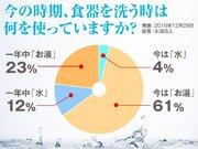 季節で変わる食器洗いのガス代 3つの賢い節約術