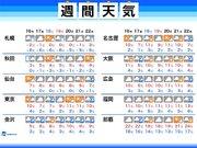 週間天気 センター試験初日 低気圧で東京は雨か雪に