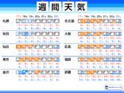 週間天気 共通テスト2日目は真冬の寒さ 北日本で雪や雨