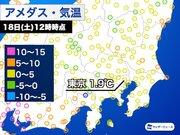 雪と北風で寒さ極まる 東京 正午の気温前日比はマイナス7.9℃