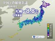 札幌で-8.8℃の冷え込み 今季最低気温の記録更新