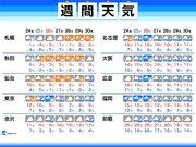 週間天気 梅雨のような空続く 週末日曜日は強い雨も
