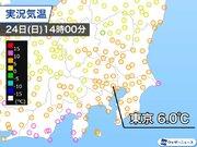 関東は雪にならずとも厳しい寒さ 明日は天気回復し暖かく