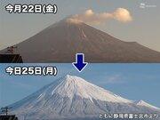 ようやく冬らしい姿に 南岸低気圧で富士山が真っ白に雪化粧