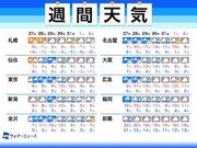 週間天気予報 週前半は東京で一時的に雪も