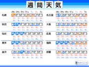 週間天気予報 週前半は東京で積雪の可能性あり 鉄道の乱れなどにも注意