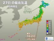 東京は15超えで4月上旬並みの暖かさ 明日28日(木)は寒さ戻る