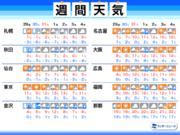 週間天気 週後半は北日本で荒天注意 週末の関東は晴天に