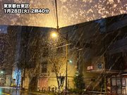 都心周辺でも雪 東京23区西部では車や屋根に積雪