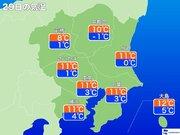 東京 明日29日(火)は北風強まり、晴れても寒さ増す!?