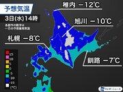 立春の北海道は今季一番の寒さの所も 旭川などは昼間も-10未満
