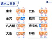週末は季節前進 東京は明後日7日(日)は4月上旬頃の暖かさ