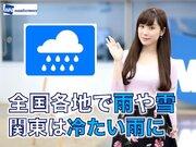 あす2月6日(水)のウェザーニュース・お天気キャスター解説