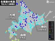 北海道に強力寒気ジワリ 夜になり各地で最低気温更新