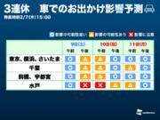 3連休のお出かけ影響予測 東京都心など関東広域で雪