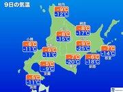 記録的な寒さの北海道 明日9日(土)朝は−30℃まで冷え込む