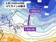 厳寒の出口ようやく見える 週明けは北海道も真冬日解消へ
