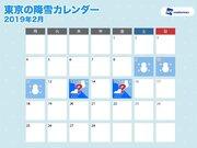 今日の夕方は東京で雪舞う可能性 15日(金)も雨か雪の予報