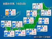 今日16日(日)の天気 ダブル低気圧で全国で雨や雪 午後ほど荒天注意