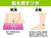 冬の乾燥から肌を守り、うるおいをもたらすツボ2選