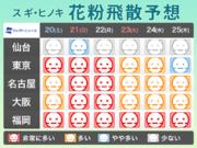 週末は西、東日本で花粉大量飛散のおそれ 北日本も飛散開始か