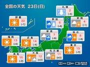 今日23日(日)の天気 北日本は暴風雪に警戒 西・東日本は花粉の大量飛散に注意