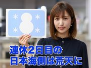 2月23日(日)朝のウェザーニュース・お天気キャスター解説