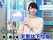 2月25日(火)朝のウェザーニュース・お天気キャスター解説