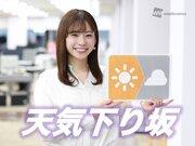 2月28日(金)朝のウェザーニュース・お天気キャスター解説