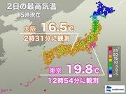 春の空気から冬の空気へ 明日の東京は12予想
