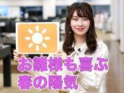 3月3日(火)朝のウェザーニュース・お天気キャスター解説