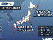 週刊地震情報 2021.3.7 5日(金)に南太平洋でM8.1の巨大地震 小笠原諸島でも潮位変化