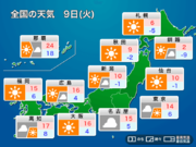 今日9日(火)の天気 広く穏やかな空 関東は雲が多いが寒さ解消