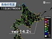 北海道は暖かい雨の朝 融雪による河川増水に注意