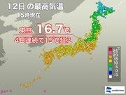東京は気温変化大 週末から寒さ戻るも来週後半は初夏の陽気