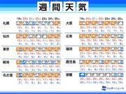 週間予報・三連休の天気 関東以西は晴れて暖か 北日本は荒天注意