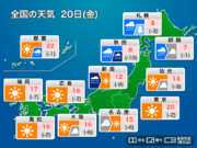 今日20日(金)春分の日の天気 北日本は荒天 暴風雨に