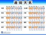 週間天気予報 週中頃と週末に雨 週後半は気温が高め