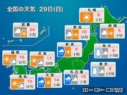 今日29日(日)の天気 東京で積雪の可能性も 関東甲信の山沿いは大雪のおそれ