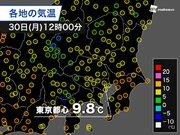 東京 真冬の寒さ解消されるも花冷え続く