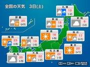 今日3日(土)の天気 関東など晴れて気温上昇 日曜にかけ天気下り坂